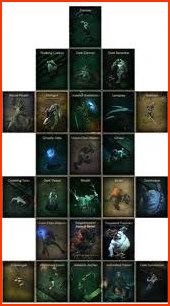 Diablo3 monster list